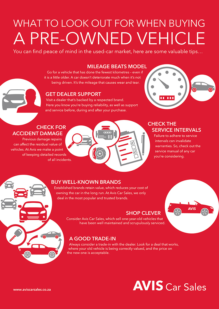 Tips For Buying A Pre Owned Vehicle Avis Car Sales